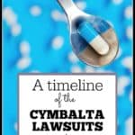 A timeline of the Cymbalta lawsuits